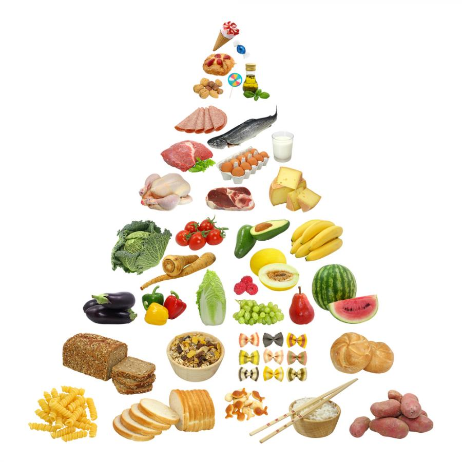 Pyramid of Healthy Nutrition