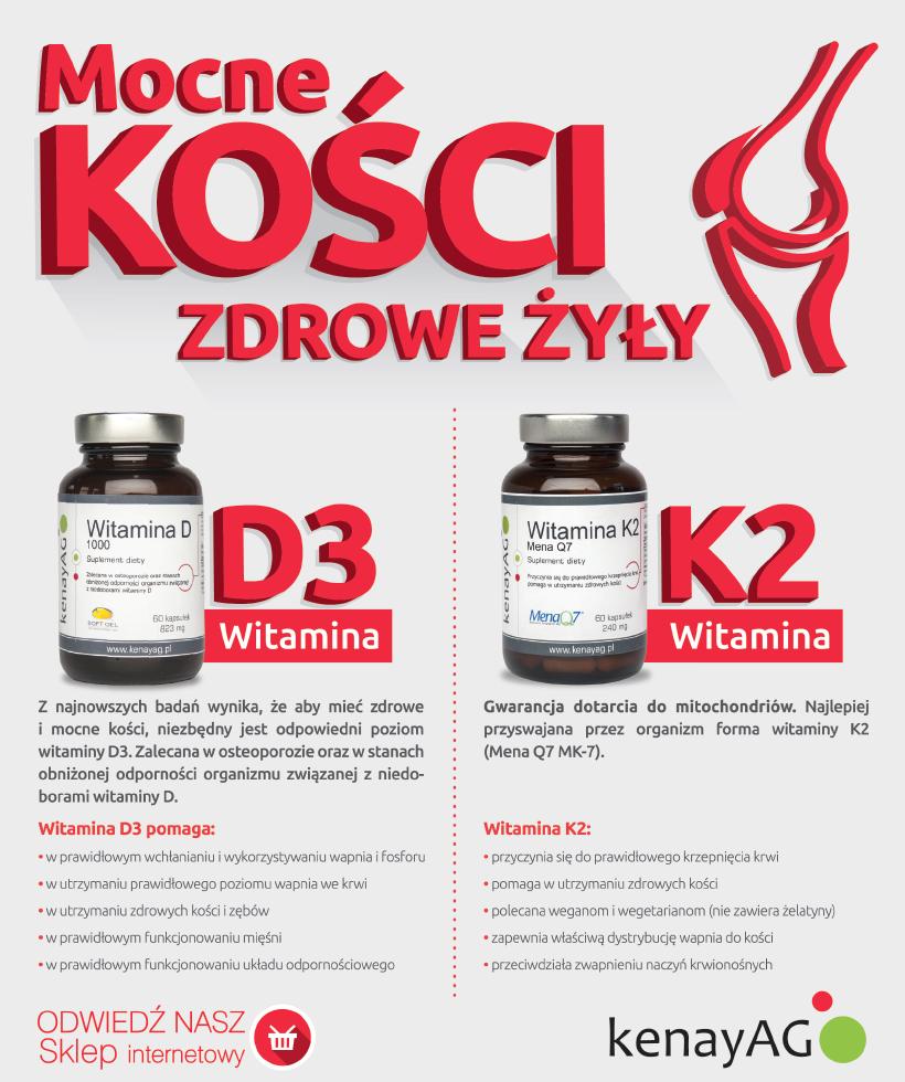 Fot. Bardzo popularne w ostatnim czasie witamina D3 + K2. Źródło: Sklep.kenayag.com.pl